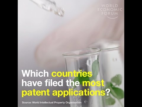 Which countries have filed the most patent applications?
