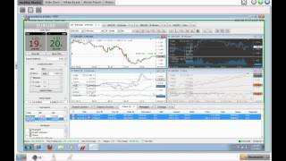FXDD - JForex Software Demonstration