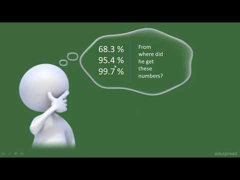 Characteristics of normal distribution