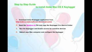 How to Spy on apple Mac OS X Computer