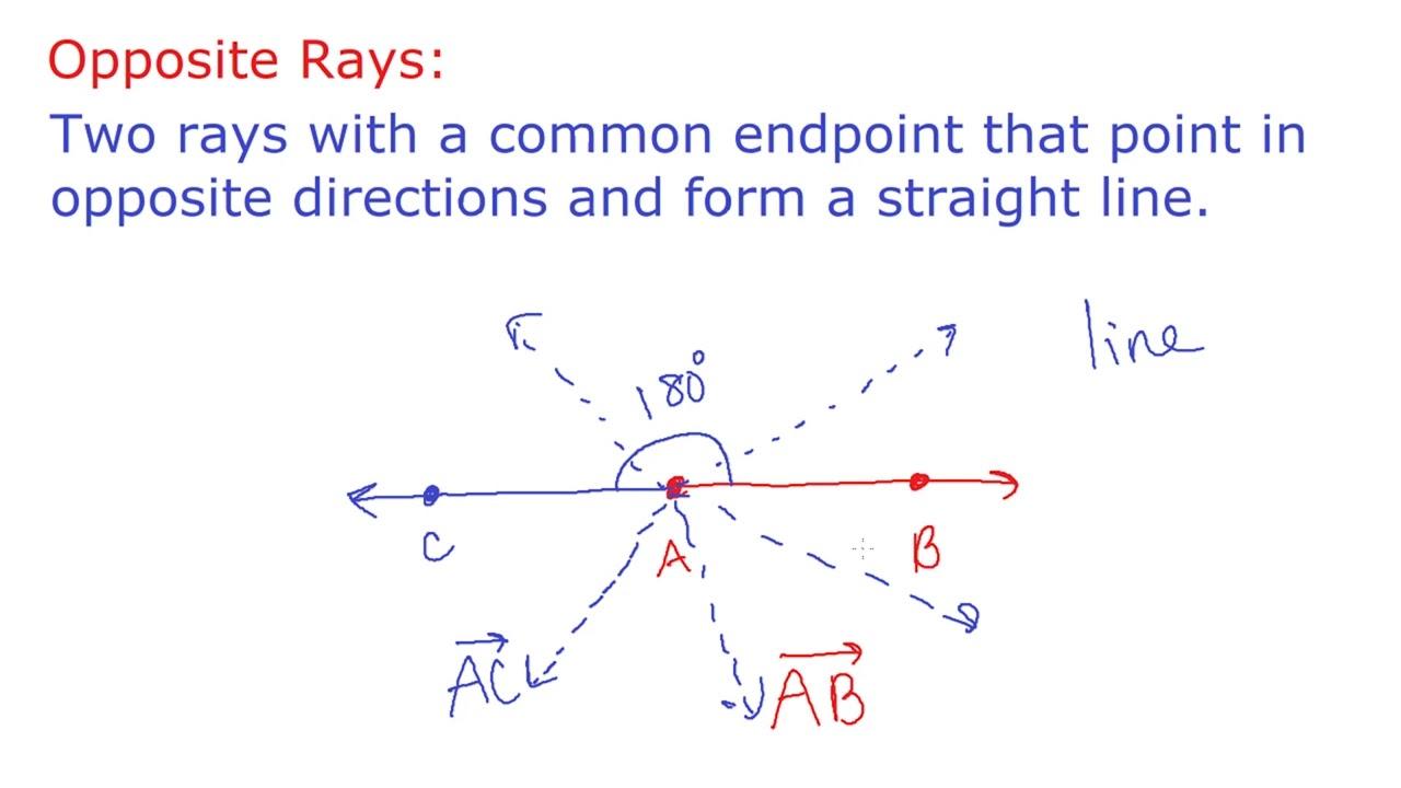 Geo U1B2EQ1: Rays, Opposite Rays, and Angles - YouTube