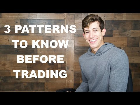 3 PATTERNS YOU MUST KNOW BEFORE TRADING STOCKS