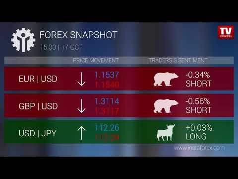 Forex snapshot 15:00 (17.10.2018)