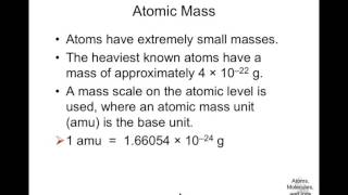 Chapter 2 - Atoms, molecules and atoms