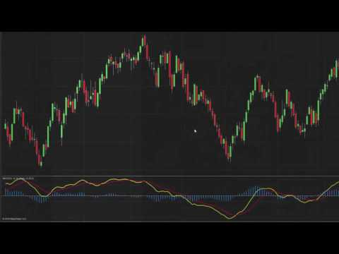 MACD – Get to Know NinjaTrader's Indicators