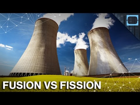 Why Nuclear Fusion Will Save The World