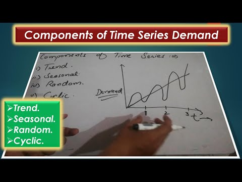 Components of Time Series (Trends, Seasonal, Cyclic and Random variations) Lecture # 09