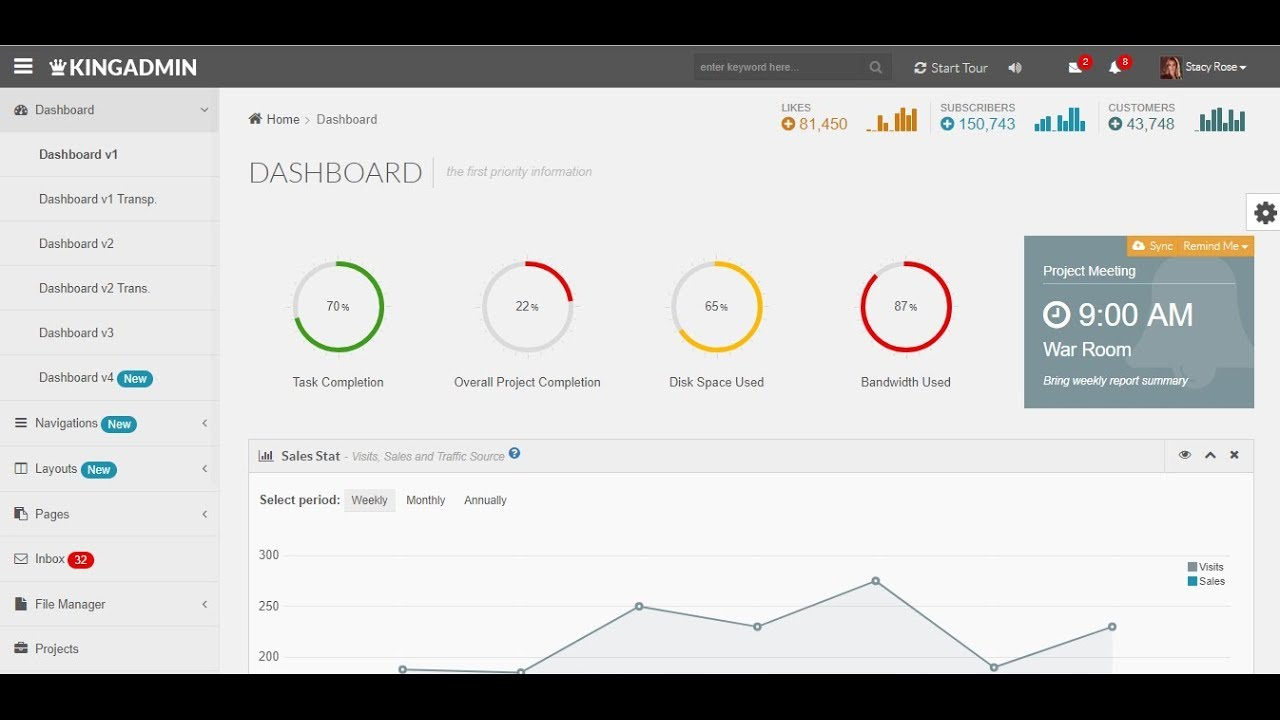 How to customize an Advanced Admin Panel Template Using PHP and ...