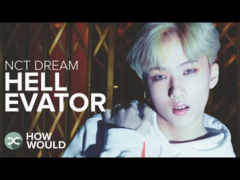 How Would NCT DREAM Sing: Hellevator By Stray Kids (Line Distribution)
