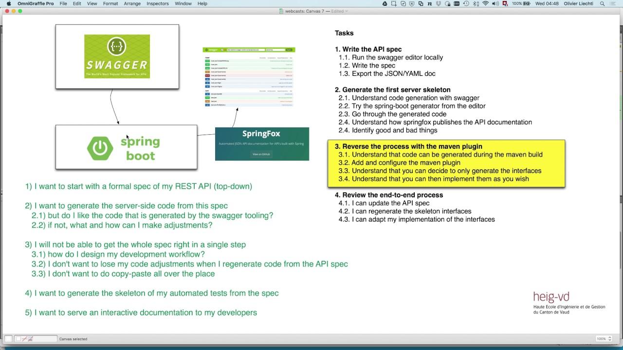 Swagger avec Spring Boot (étape 3): génération du code depuis le build maven