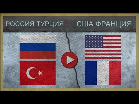 РОССИЯ, ТУРЦИЯ Vs США, ФРАНЦИЯ ★ Сравнение армий ★ 2018