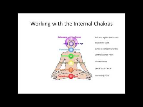 Solara An-Ra teaching on the 7 Chakras