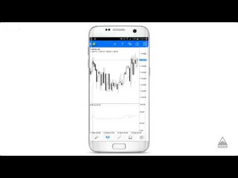 Como usar meta trader 4 - Android
