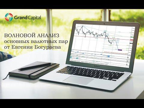 Волновой анализ основных валютных пар 24 - 30 января 2020.