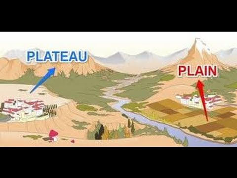 Difference Between Plain and Plateau