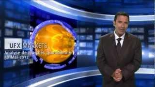 UFXMarkets -Forex Analyse de Marchés-Mai-30-2012