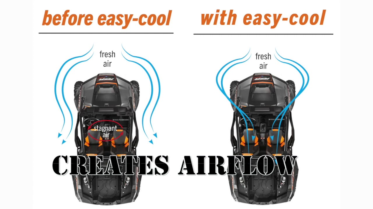 Easy-Cool UTV SXS Door Latch Can Am Maverick X3 NEW PRODUCT EZ Cool Easy Cool