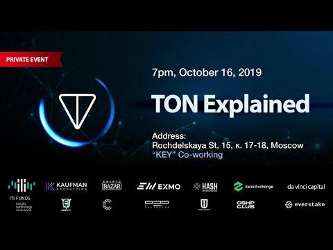TON Explained. TON Vs SEC. Прогноз Романа Собачевского.