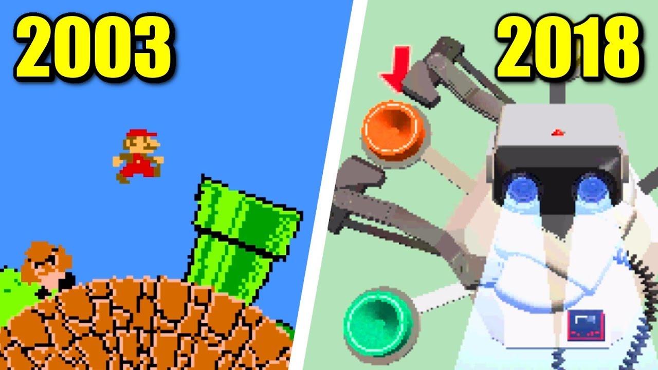 Evolution of Nintendo Minigames in WarioWare (2003 - 2018)