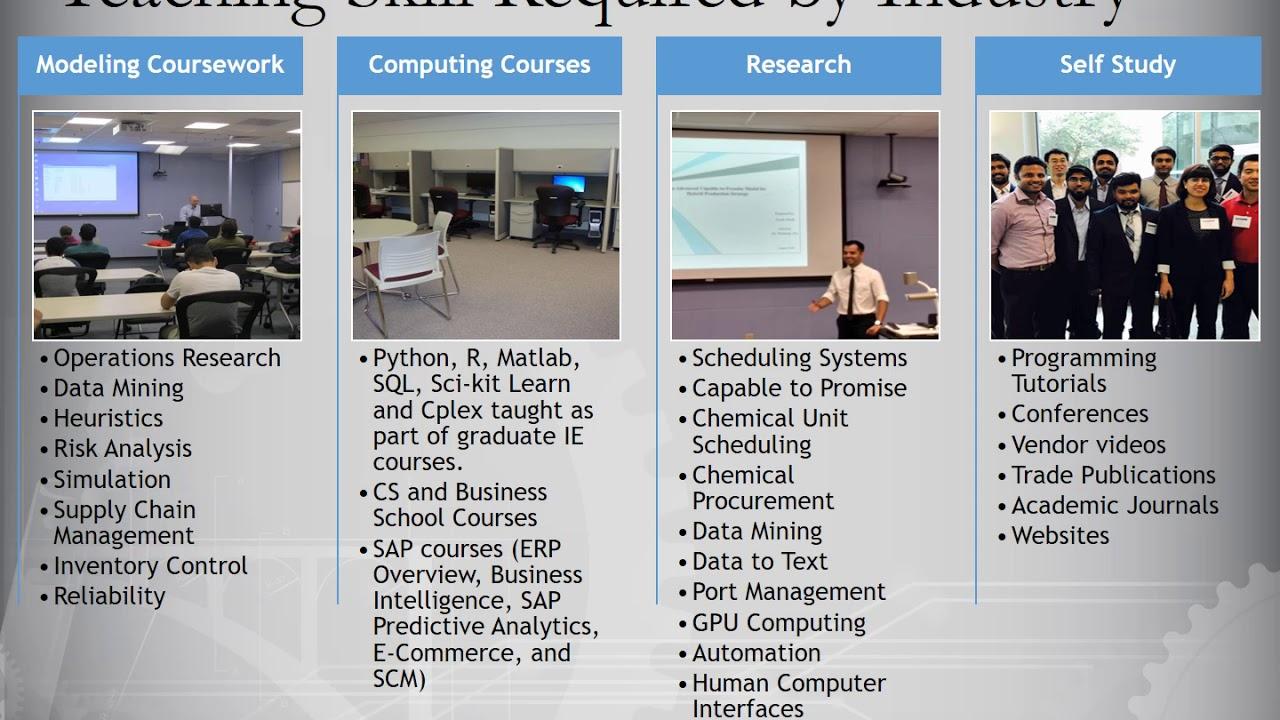 Optimization and Data Mining - Lamar University
