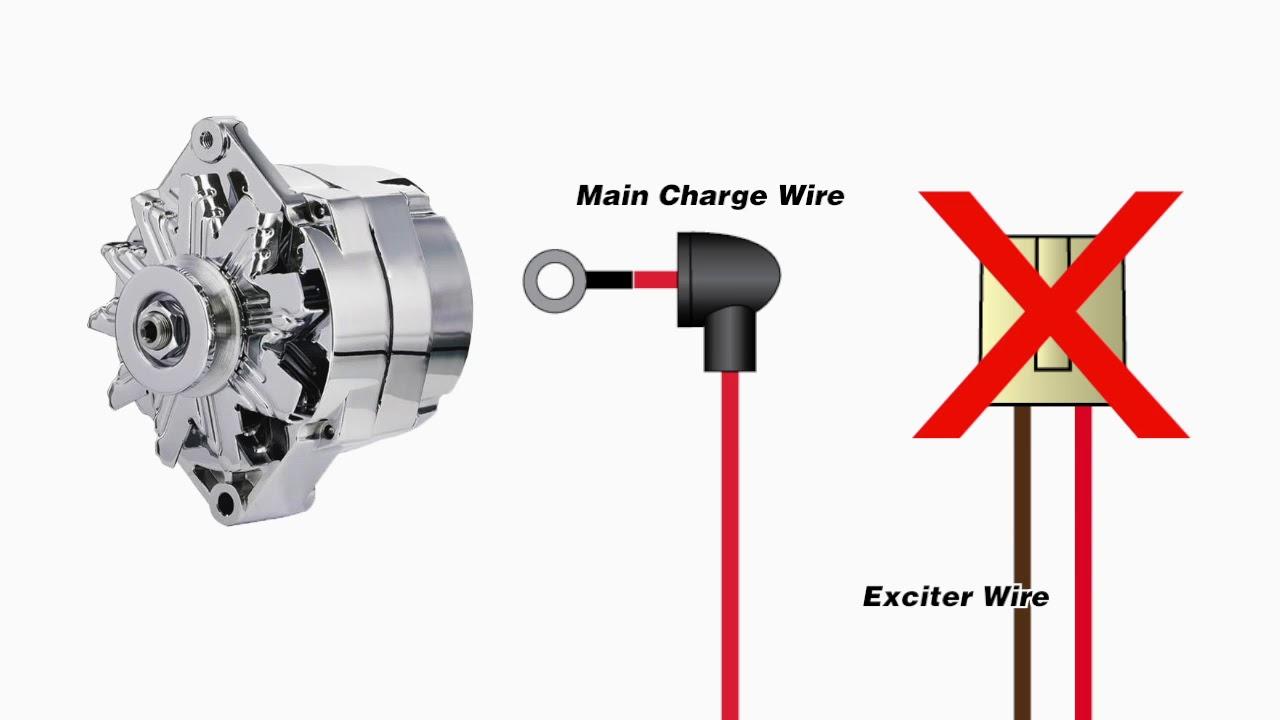 American 3 Wire Plug Wiring Diagram One Wire Alternator Warning Light Youtube