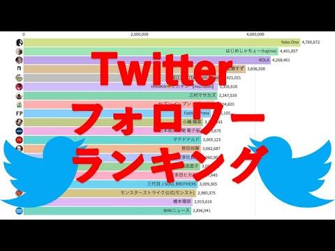 ランキング 日本 ツイッター フォロワー