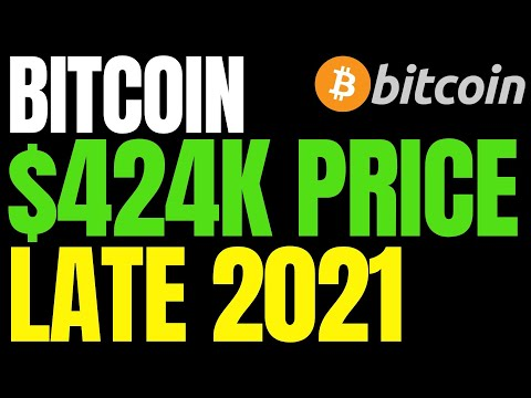 CAN BITCOIN PRICE HIT $424,000 SOMETIME IN LATE 2021? | Ratio Shows Big BTC Advantage Over Amazon