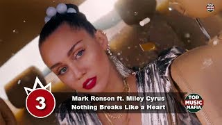 Top 10 English Songs 2018. Top Ten Songs Of The Week New English So...