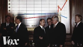 How Vladimir Putin won Republicans' approval