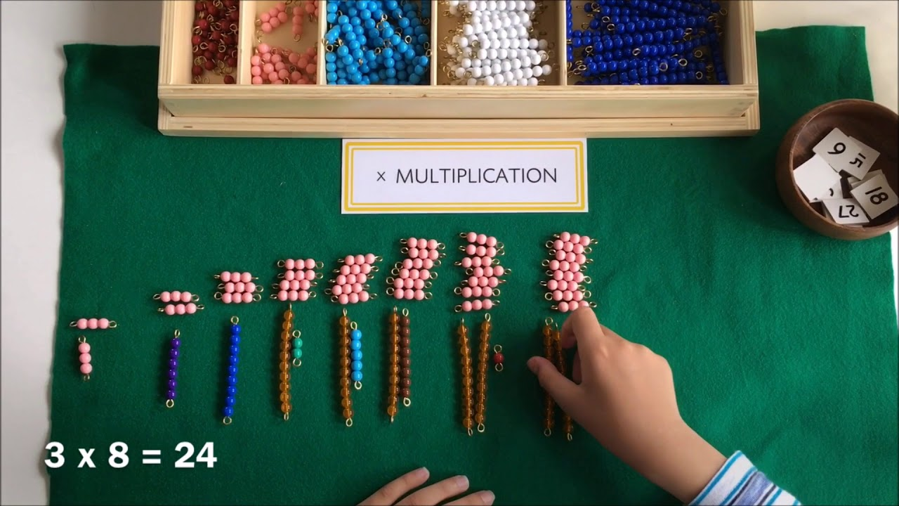 multiplication template