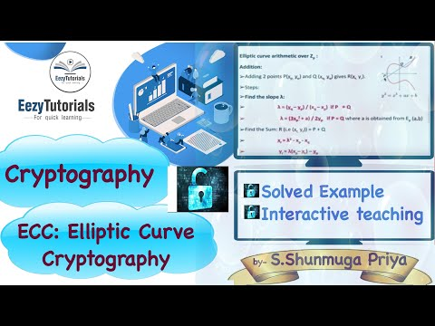 Elliptic Curve (ECC) with example - Cryptography lecture series
