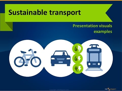 How to do Green Transport PowerPoint Presentation