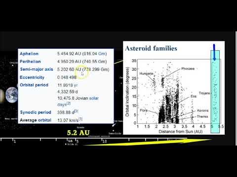 Nibiru Within Striking Distance of Earth/Asteroid Belt/Pt.1 nibiru today