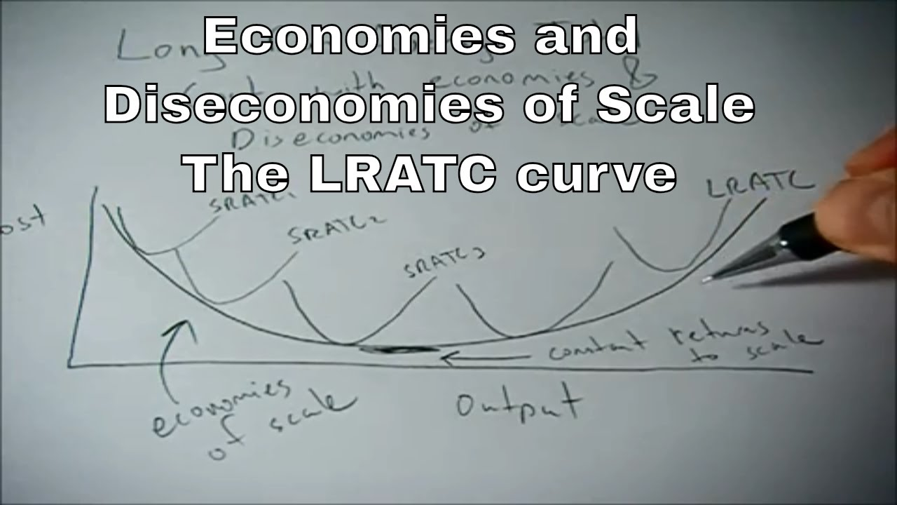 economics and long run total cost Long-run costs - economies & diseconomies of scale economies of scale in the long run all costs are variable and the scale of production can change (no fixed inputs).