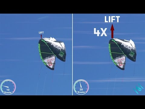 how-to-kitesurfing---how-does-a-kite-pull-you?-tutorials-kitesurfing-lessons-perth