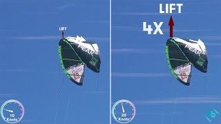 How to Kitesurfing - How does a Kite pull you? Tutorials Kitesurfing Lessons Perth