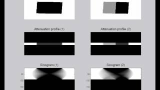 CT-Animation - Computertomographie: Wie generieren sinogrammen in einem CT-scanner