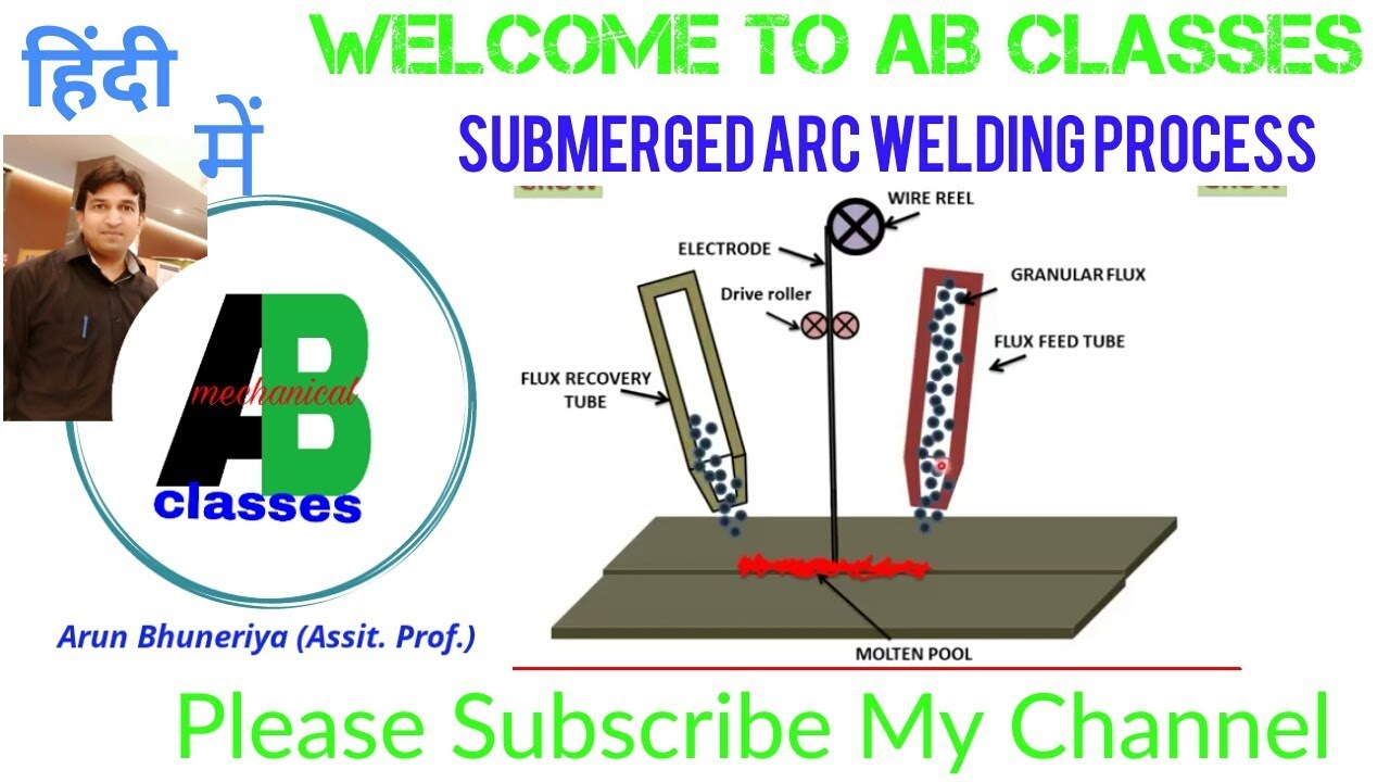 in hindi submerged arc welding process definition principle working mp ab classes [ 1280 x 720 Pixel ]