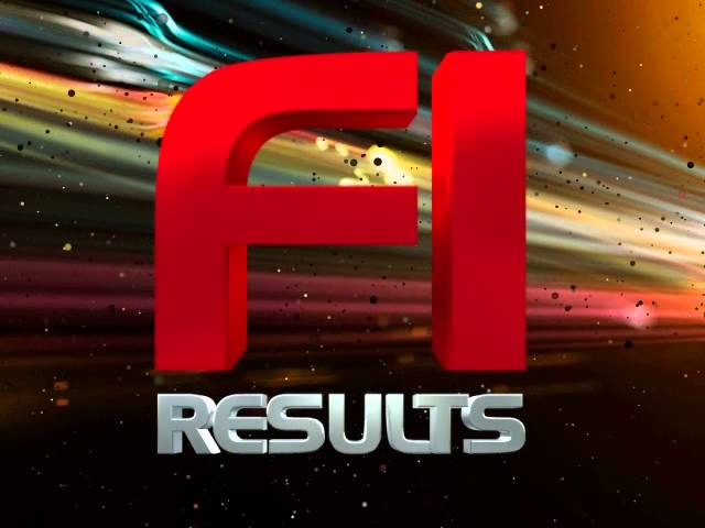 F1 FIXTURES & RESULTS