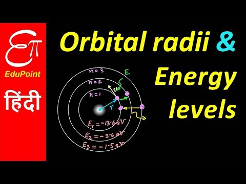 RADII and ENERGY LEVELS of ATOMIC ORBITS | in HINDI