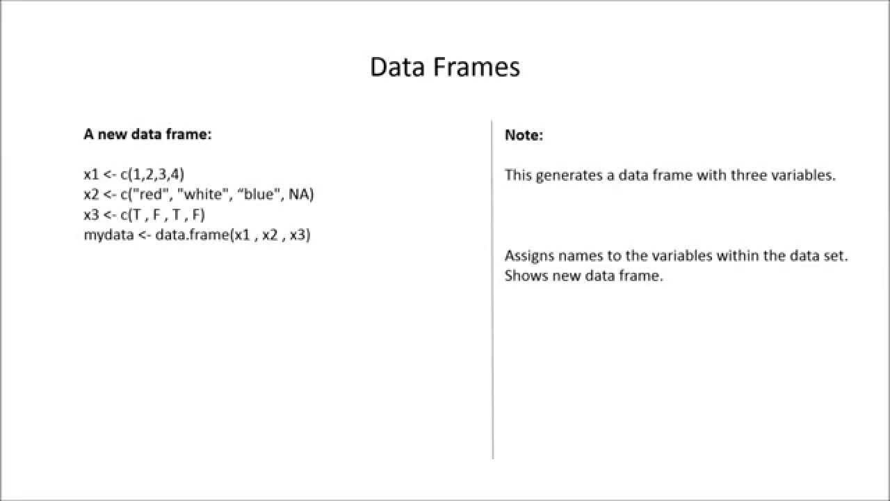 r studio how to create data frames in less than a minute