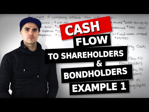 FIN 300 - Cash Flow from Assets, to Bondholders, to Shareholders Example 1 - Ryerson University