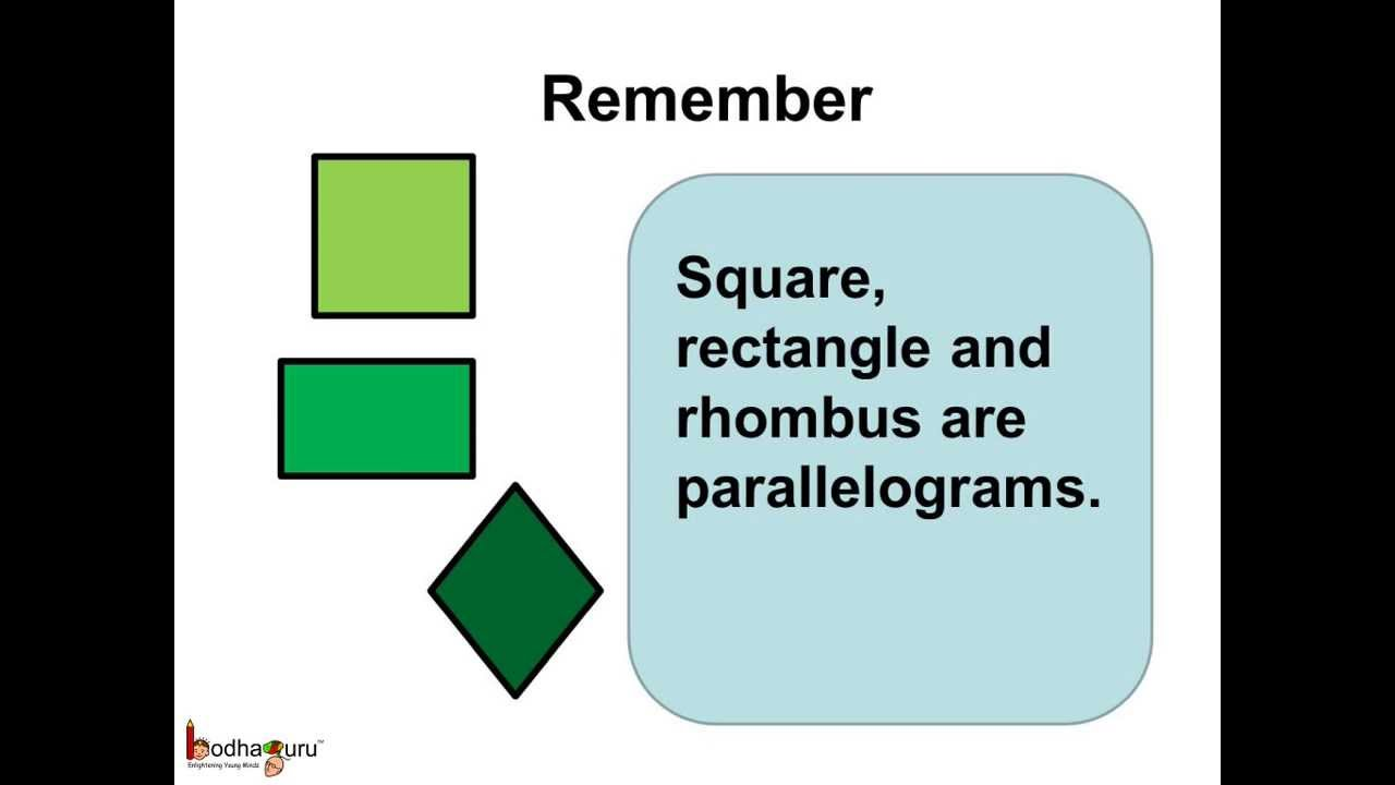 Math - Which all quadrilaterals are Parallelograms? - English - YouTube