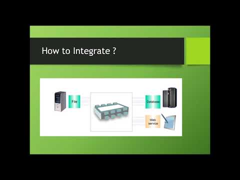 What is IBM Integration Bus and WebSphere Message Broker