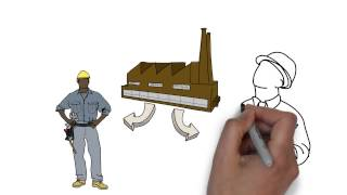 Manufacturing Engineering Overview