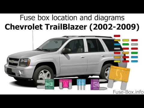 Fuse box location and diagrams: Chevrolet TrailBlazer ...