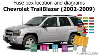 2006 trailblazer fuse box fuse box location and diagrams chevrolet trailblazer  2002 2009  fuse box location and diagrams