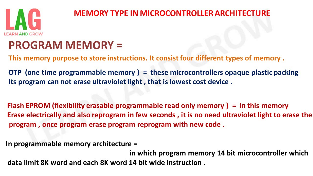 Memory Type In Microcontroller Architecture(हिन्दी )