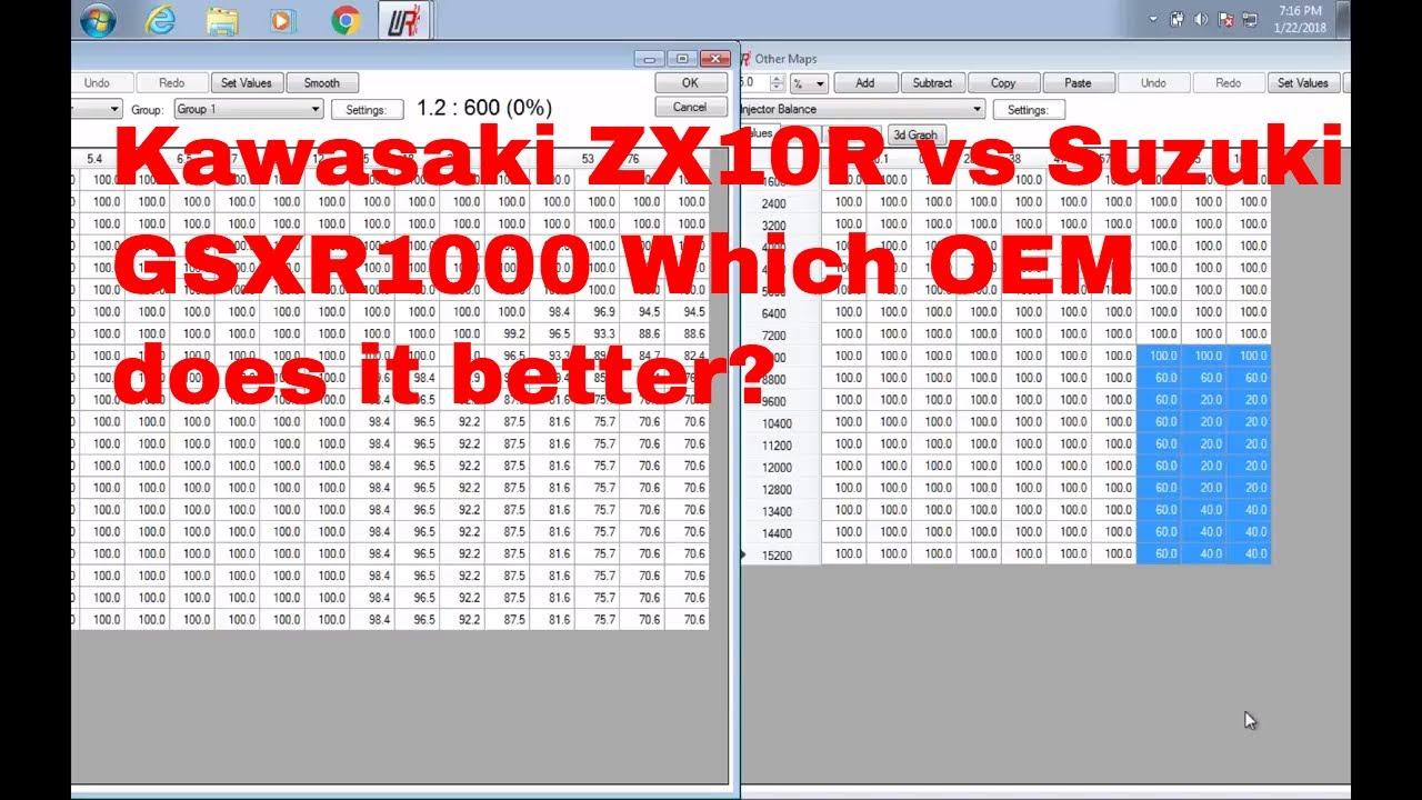 Kawasaki zx10R and Suzuki GSXR1000R injector balance maps