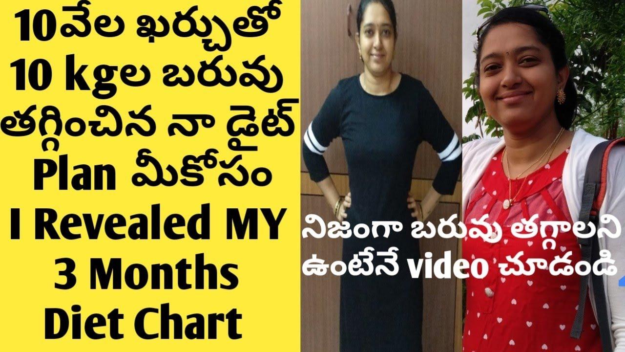 Diet Plan To Lose weight fast in telugu/Weight Loss Diet plan for women in Telugu/Weight loss Diet
